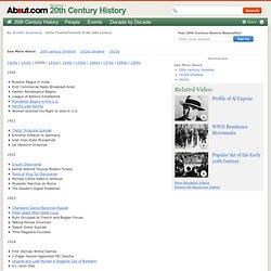 1920s Timeline - History Timeline of the 1920s