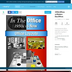 1950s Offices vs Modern Day Offices