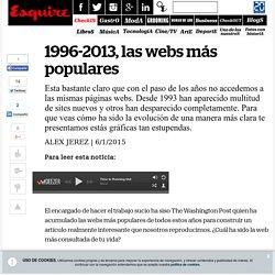 1996-2013, las webs más populares