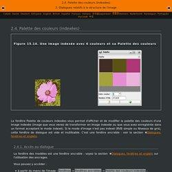 2.4.Palette des couleurs (indexées)