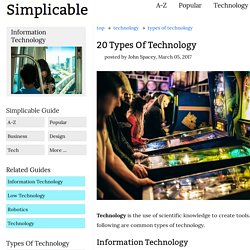20 Types Of Technology