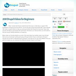 20+ Drupal Videos for Beginners