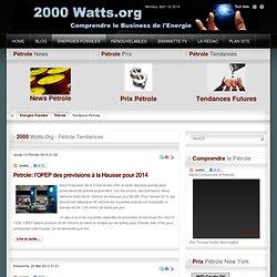2000 Watts.Org - Pétrole Tendances