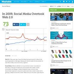 SocialMedia v Web2.0