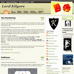 March « 2011 « Lord Kilgore