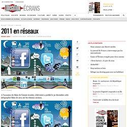 2011 en réseaux
