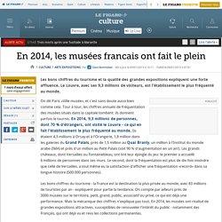 En 2014, les musées francais ont fait le plein