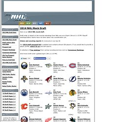 2013 NHL Mock Draft