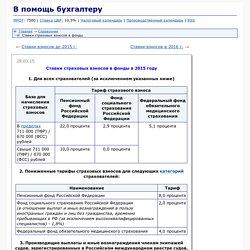 Ставки страховых взносов в фонды в 2015 г.