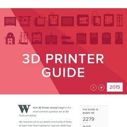 2015 Best 3D Printers Guide