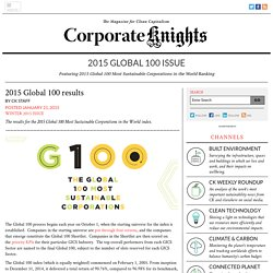 2015 Global 100 results