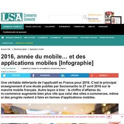 2016, année du mobile… et des applications...