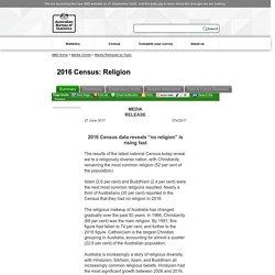 2016 Census: Religion