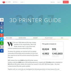Is a new web page where you can look for 3D printer