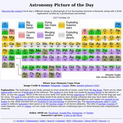 2017 October 24 - Where Your Elements Came From