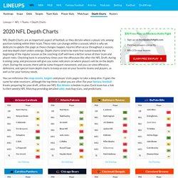 2020 NFL Depth Charts (Live Updates)