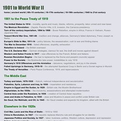 1901 to World War II - StumbleUpon