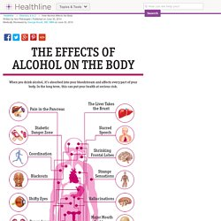 23 Effects of Alcohol on the Body