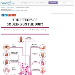 27 Effects of Smoking on the Body