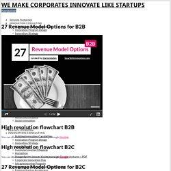 27 Revenue Models for B2C & B2B