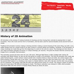 2D Animation History