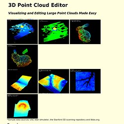 Point clouds pearltrees 3d editor