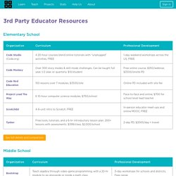3rd Party Educator Resources