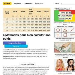 4Méthodes pour bien calculer son poids