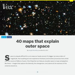40 maps that explain outer space