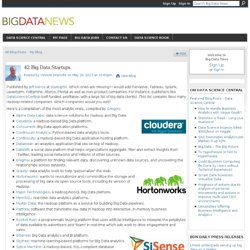 42 Big Data Startups