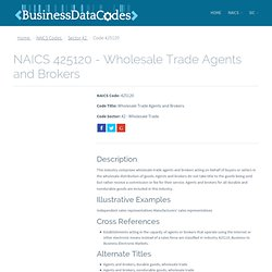 NAICS Code 425120 - Wholesale Trade Agents and Brokers
