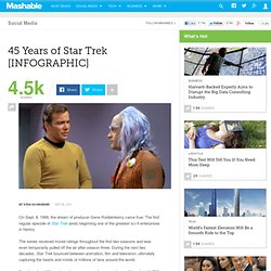 45 Years of Star Trek [INFOGRAPHIC]