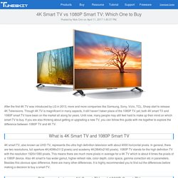 4K Smart TV vs 1080P Smart TV: Which One to Buy