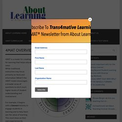 About Learning