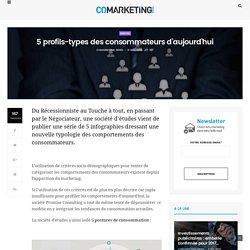 5 profils-types des consommateurs d'aujourd'hui