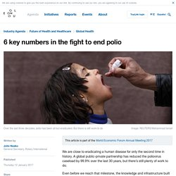 6 key numbers in the fight to end polio