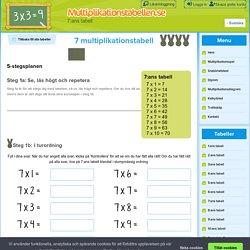 7:ans tabell med spel på Multiplikationstabellen.se