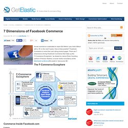 7 Dimensions of Facebook Commerce