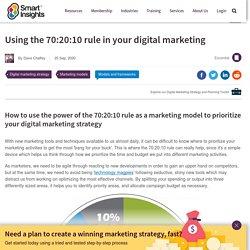 70:20:10 Marketing