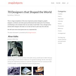 70 Designers that Shaped the World