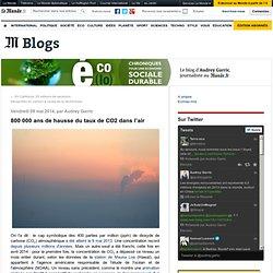800 000 ans de hausse du taux de CO2 dans l'air