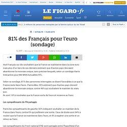 81% des Français pour l'euro (sondage)