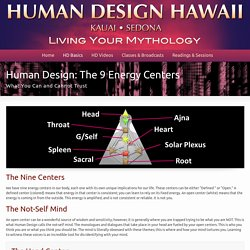 Human Design Hawaii