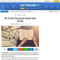 Le Figaro 22 mars 2017 91 % des Français lisent des livres