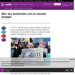 98% des Américains ont un ancêtre immigré