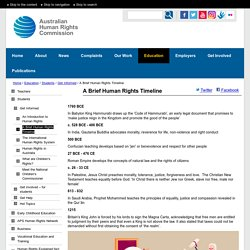 A Brief Human Rights Timeline