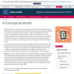 Un modèle conceptuel