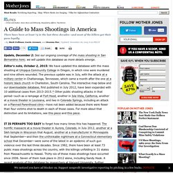 A Guide to Mass Shootings in America