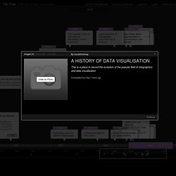 A History of Data Visualisation
