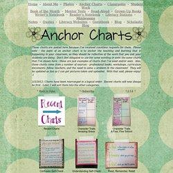 A Literate Life - Anchor Charts